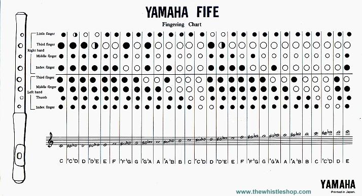 Yamaha Fife Fingering Chart