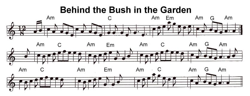 Enchanting In The Garden Chords Motif Beginner Guitar Piano Chords